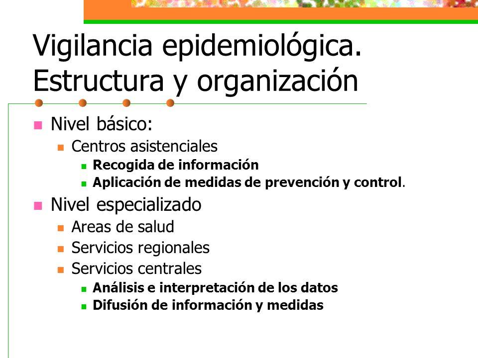 Vigilancia epidemiológica. Estructura y organización