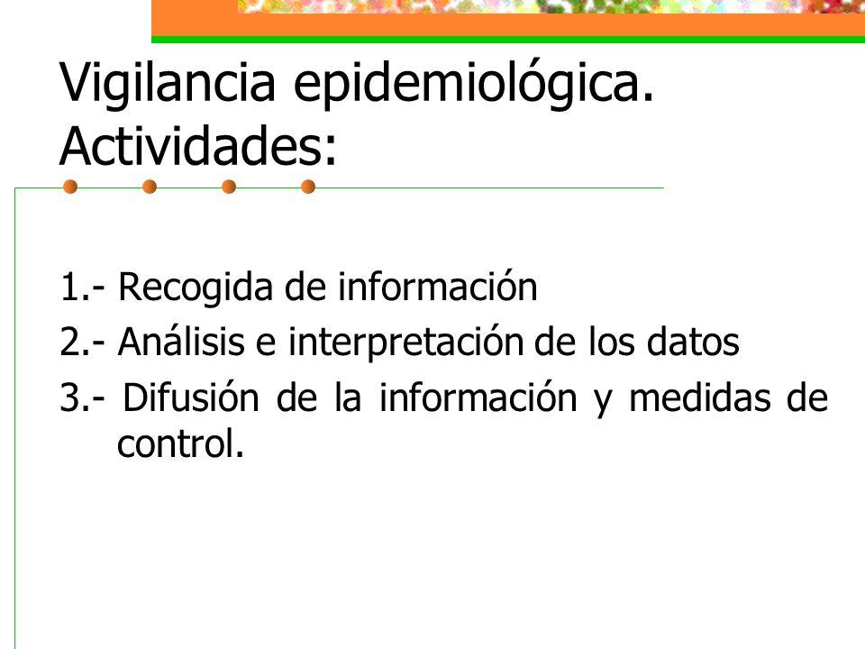 Vigilancia epidemiológica. Actividades: