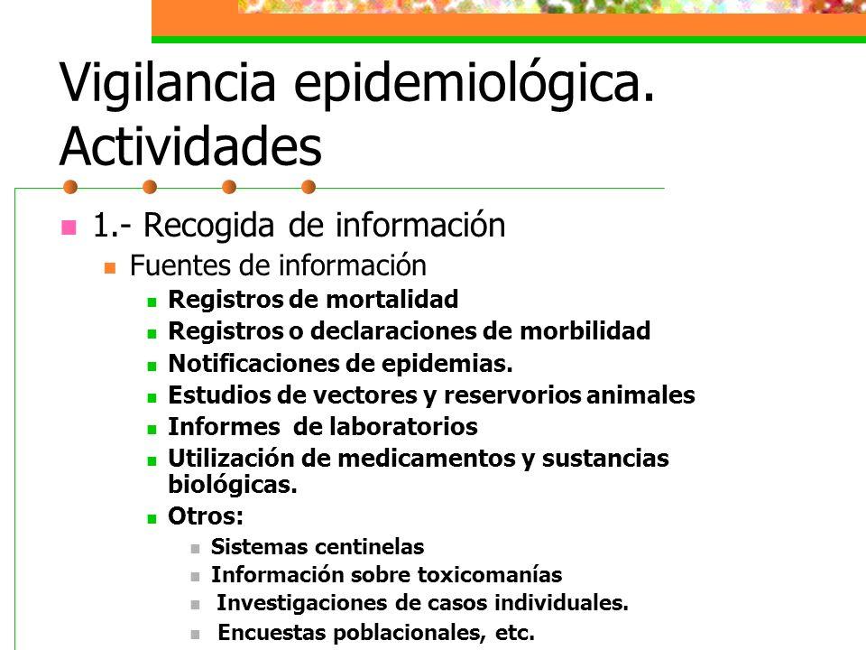 Vigilancia epidemiológica. Actividades