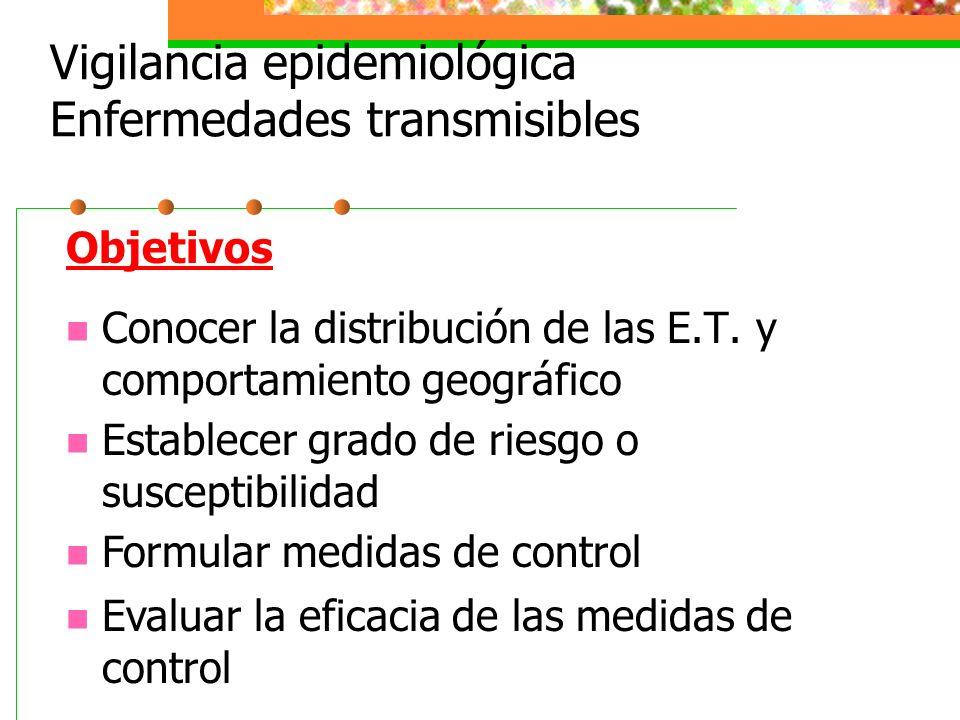 Vigilancia epidemiológica Enfermedades transmisibles