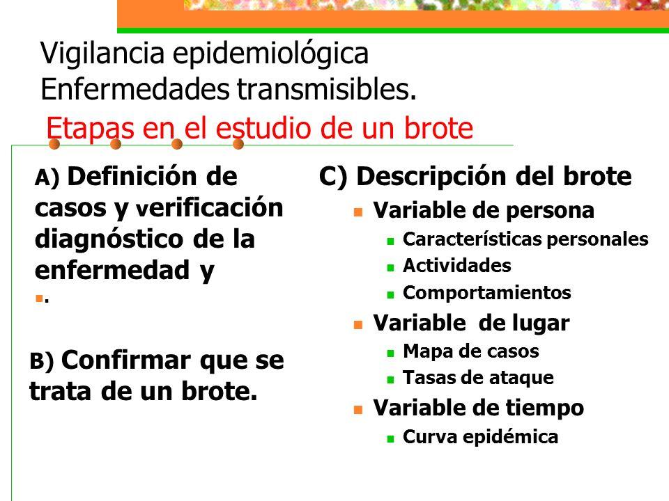 Vigilancia epidemiológica Enfermedades transmisibles.