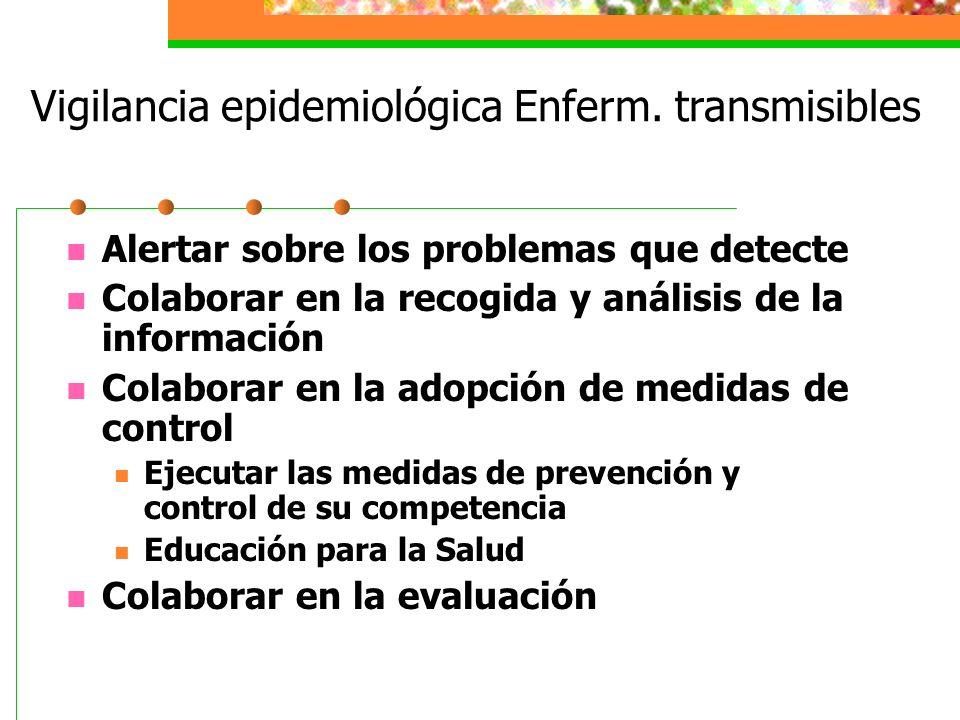 Vigilancia epidemiológica Enferm. transmisibles