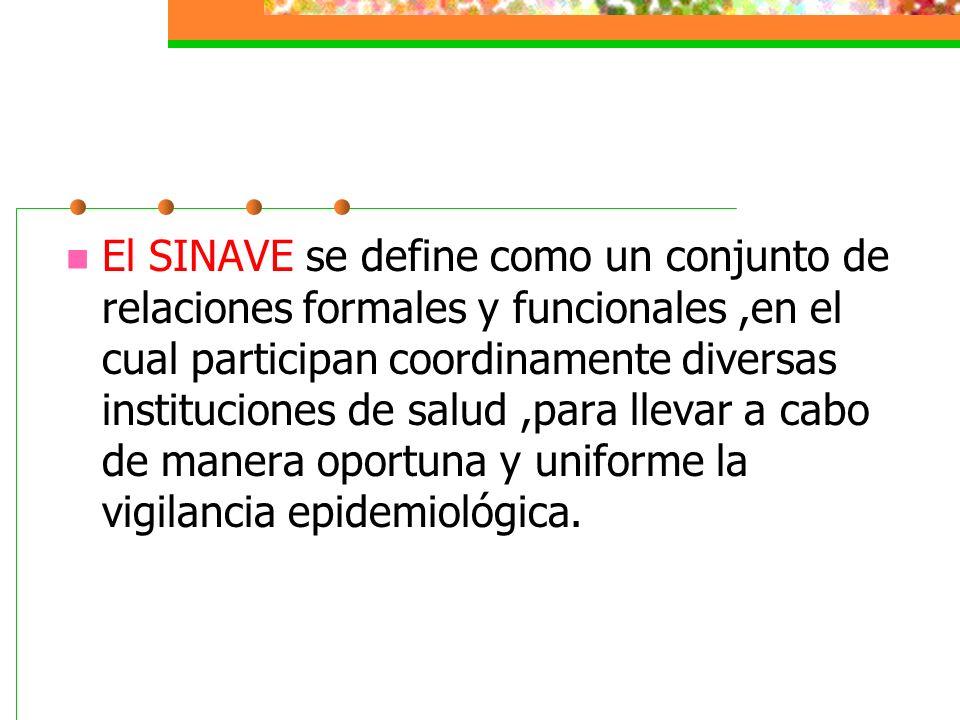 El SINAVE se define como un conjunto de relaciones formales y funcionales ,en el cual participan coordinamente diversas instituciones de salud ,para llevar a cabo de manera oportuna y uniforme la vigilancia epidemiológica.