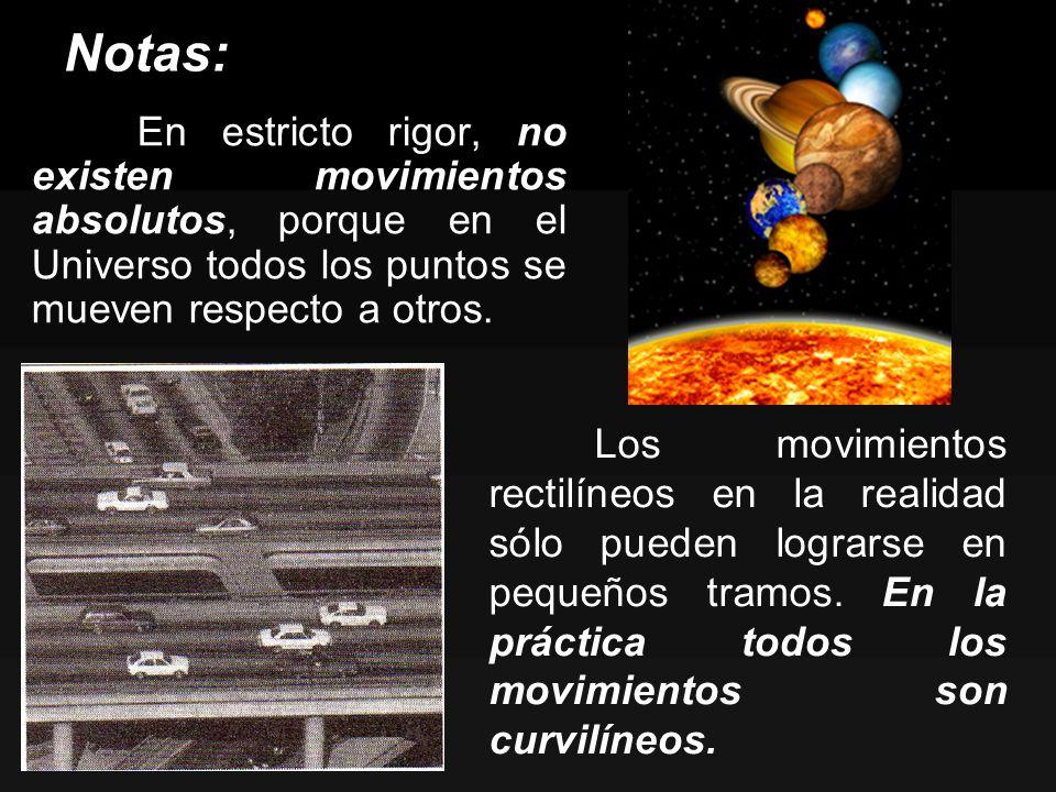 Notas: En estricto rigor, no existen movimientos absolutos, porque en el Universo todos los puntos se mueven respecto a otros.
