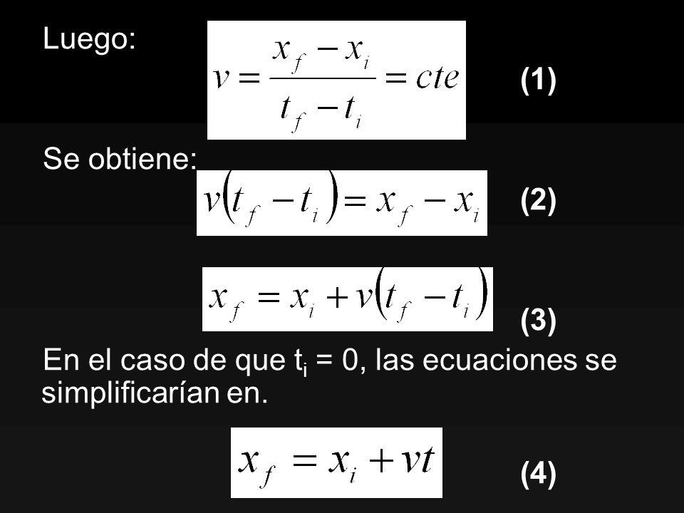 Luego: (1) Se obtiene: (2) (3) En el caso de que ti = 0, las ecuaciones se simplificarían en. (4)