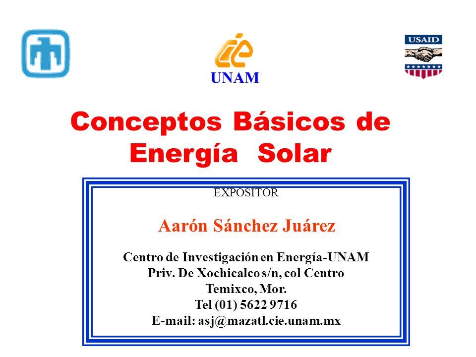 Conceptos Básicos de Energía Solar