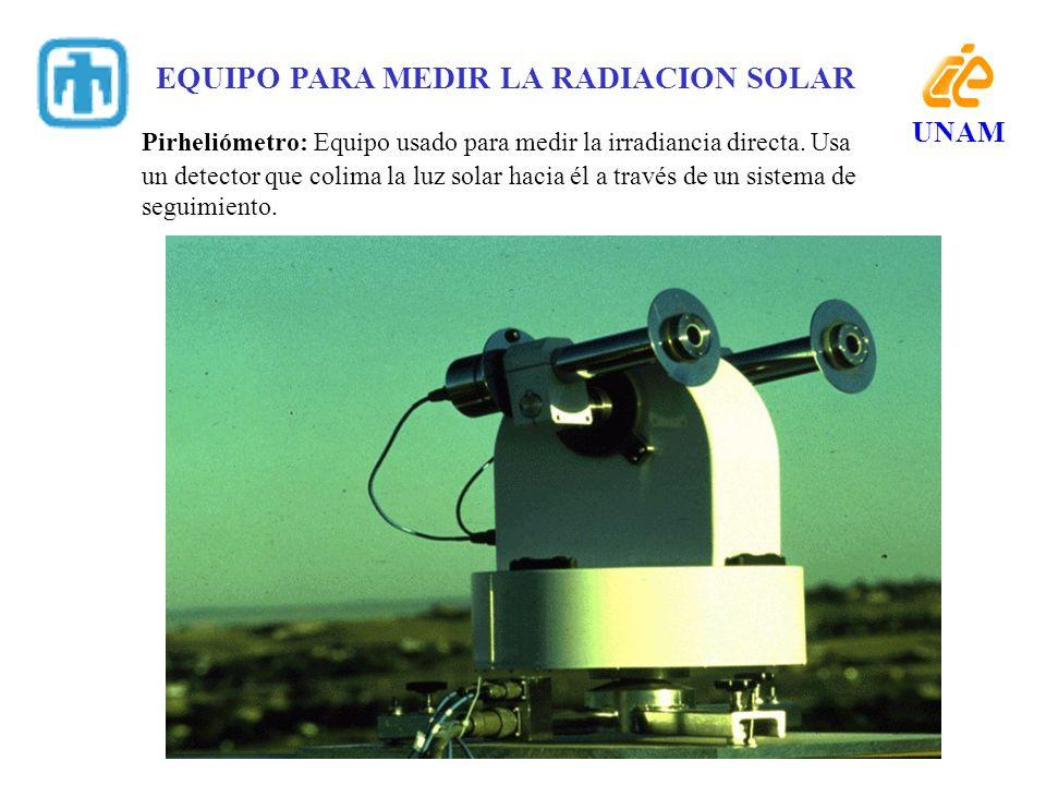 EQUIPO PARA MEDIR LA RADIACION SOLAR