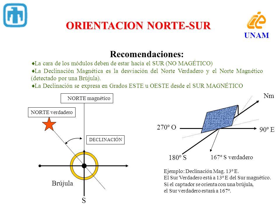 ORIENTACION NORTE-SUR