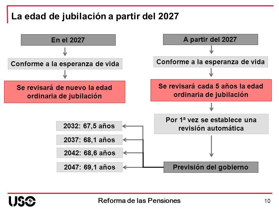 La edad de jubilación a partir del 2027
