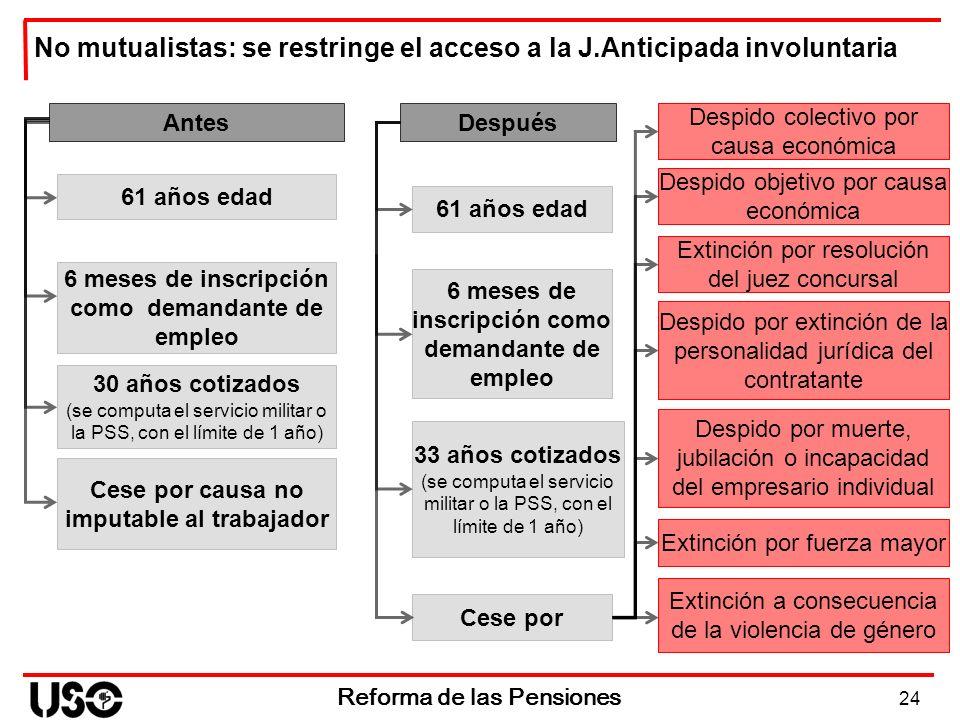 No mutualistas: se restringe el acceso a la J.Anticipada involuntaria