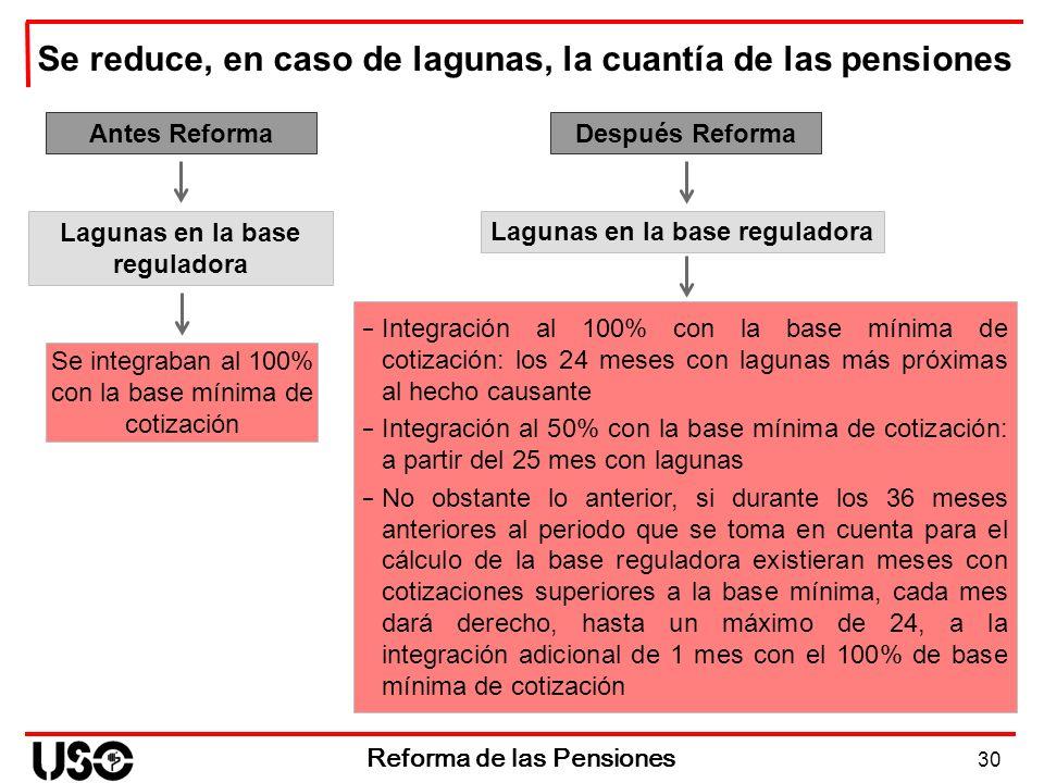 Se reduce, en caso de lagunas, la cuantía de las pensiones