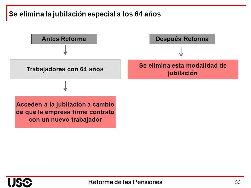 Se elimina esta modalidad de jubilación Reforma de las Pensiones