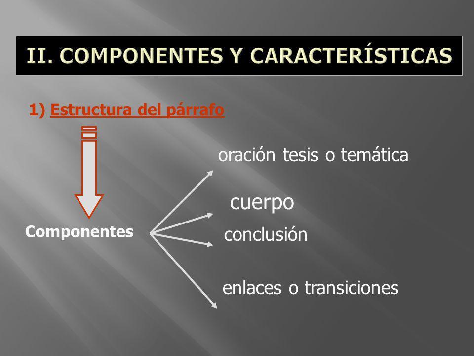 II. COMPONENTES Y CARACTERÍSTICAS