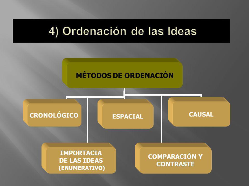 4) Ordenación de las Ideas