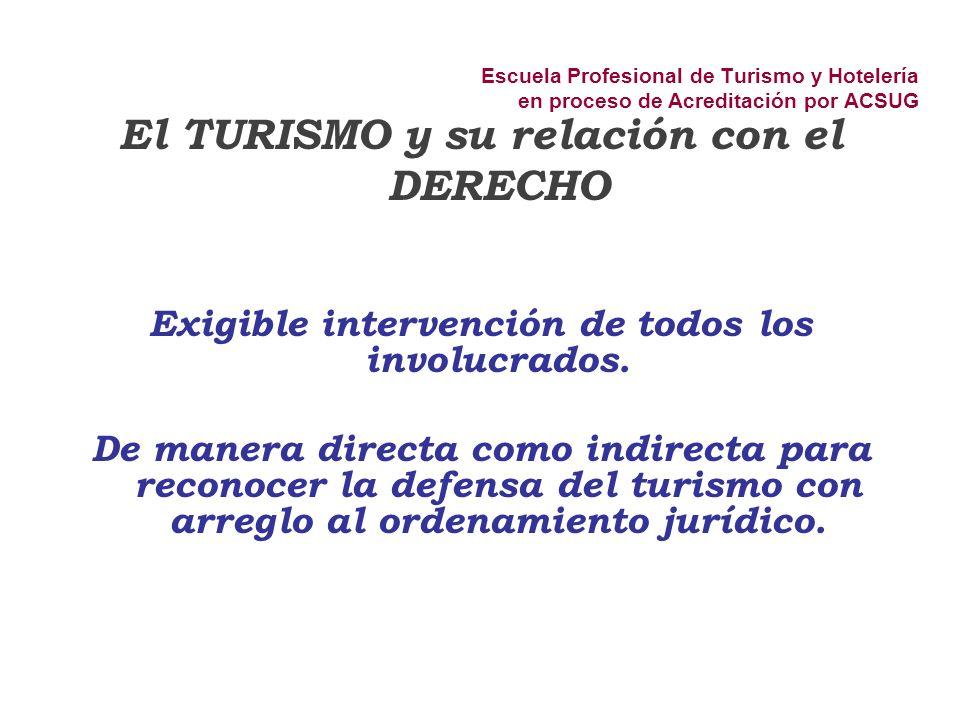 El TURISMO y su relación con el DERECHO