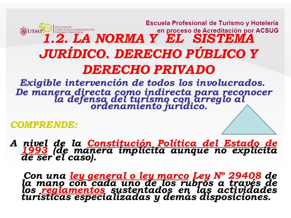 1.2. LA NORMA Y EL SISTEMA JURÍDICO. DERECHO PÚBLICO Y DERECHO PRIVADO