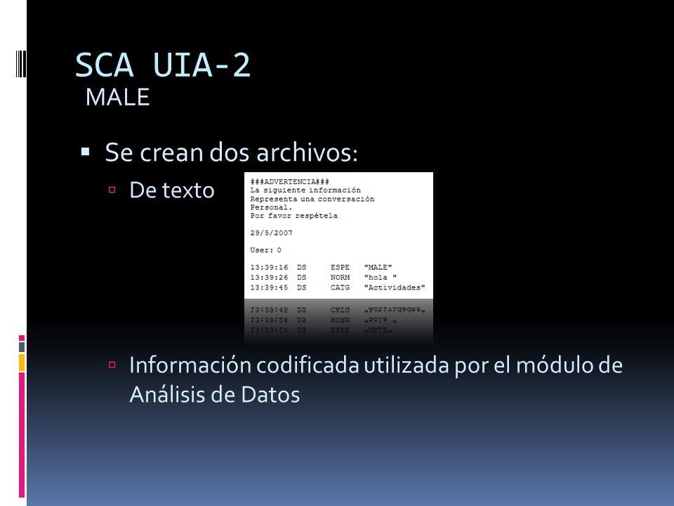SCA UIA-2 Se crean dos archivos: MALE De texto