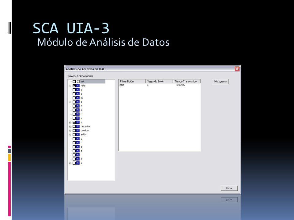 SCA UIA-3 Módulo de Análisis de Datos