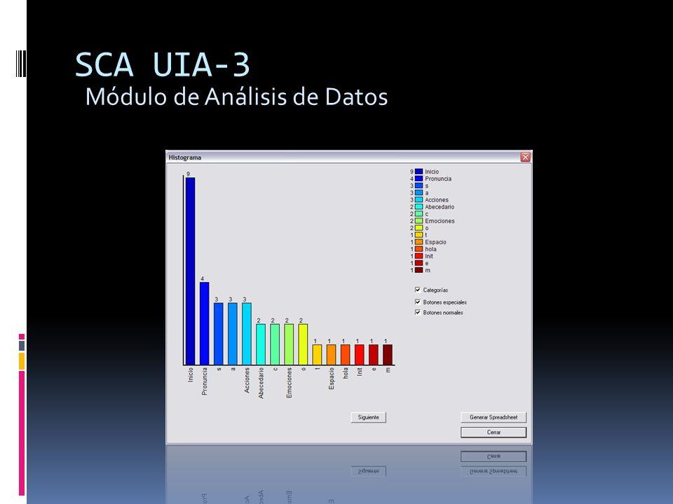 SCA UIA-3 Módulo de Análisis de Datos Ejemplo del histograma generado