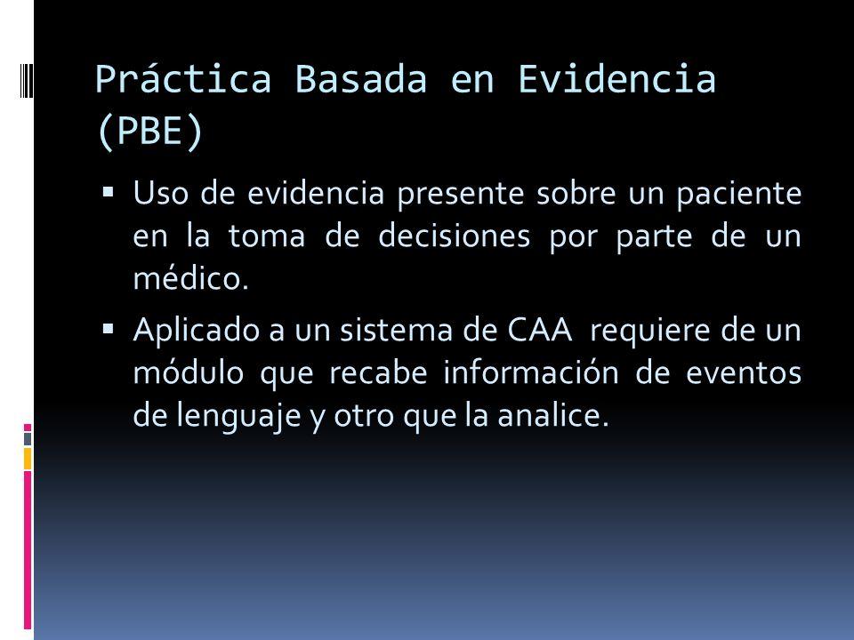 Práctica Basada en Evidencia (PBE)