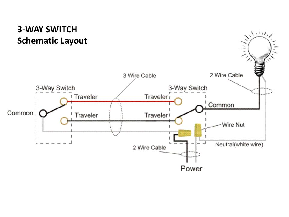 3-WAY SWITCH Schematic Layout
