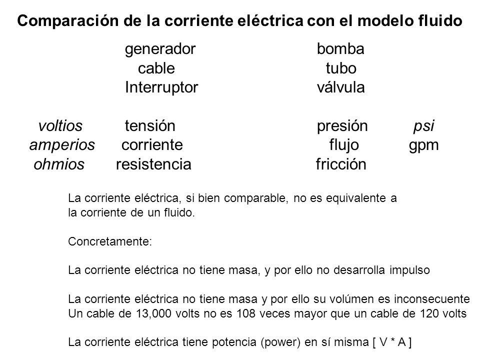 Comparación de la corriente eléctrica con el modelo fluido