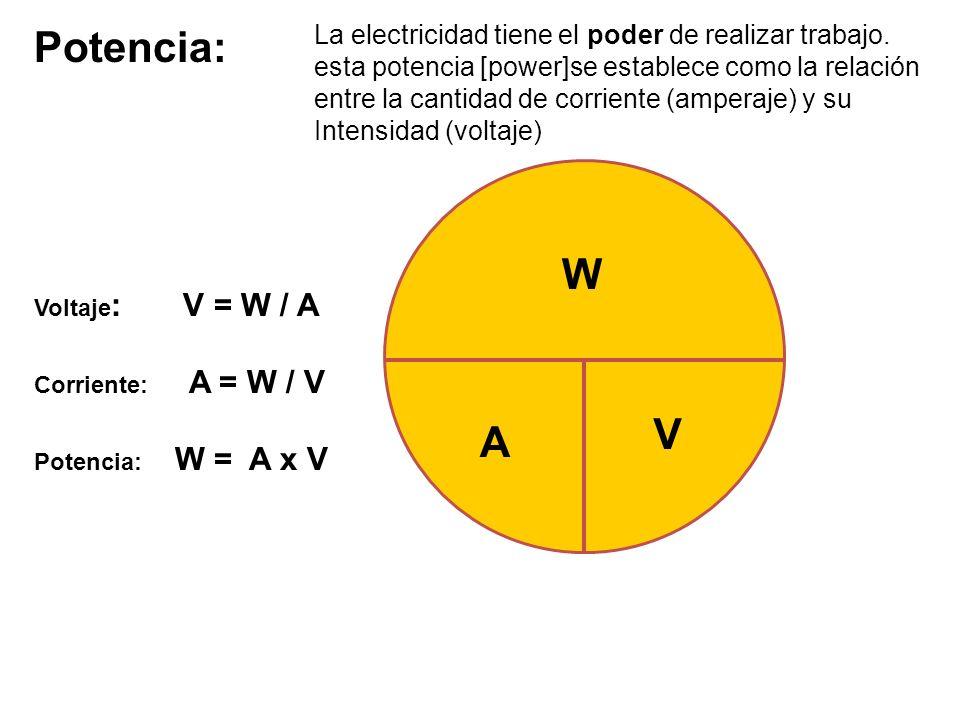 Potencia: W V A La electricidad tiene el poder de realizar trabajo.