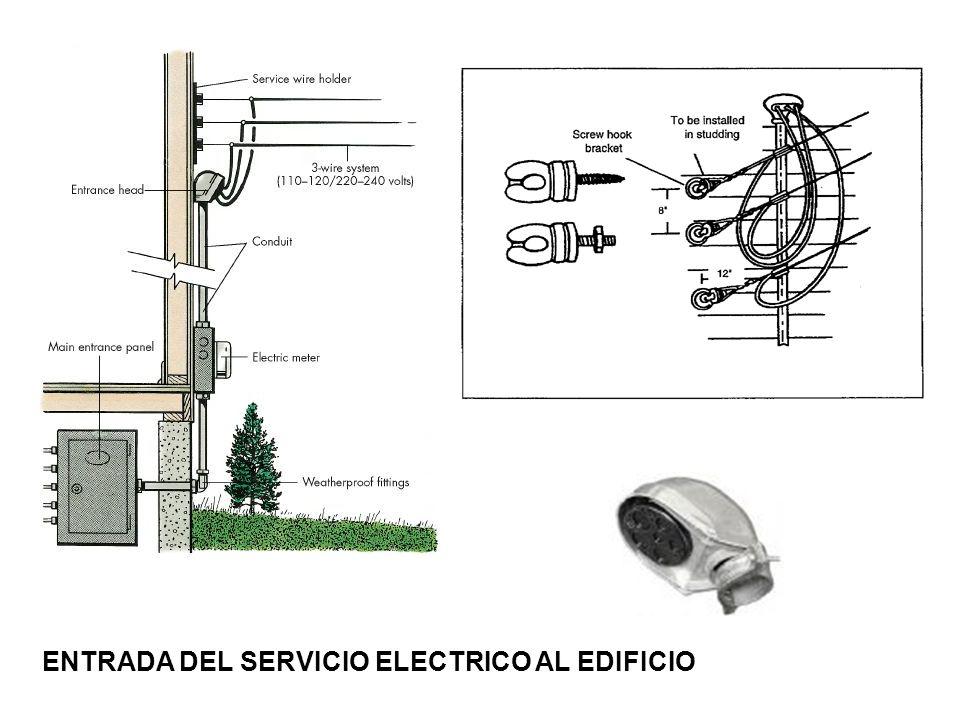 ENTRADA DEL SERVICIO ELECTRICO AL EDIFICIO