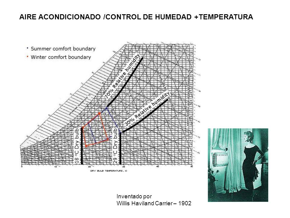 AIRE ACONDICIONADO /CONTROL DE HUMEDAD +TEMPERATURA