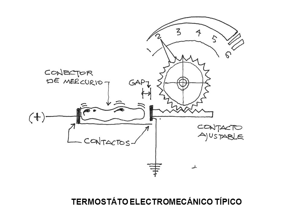 TERMOSTÁTO ELECTROMECÁNICO TÍPICO