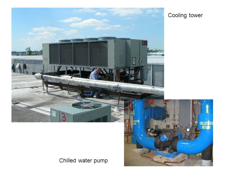 Cooling tower Chilled water pump