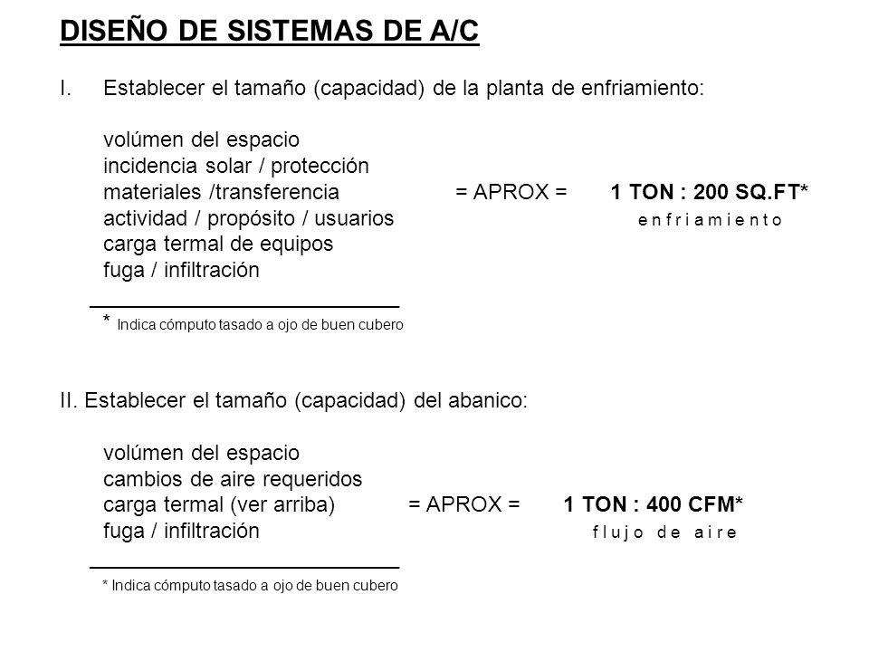 DISEÑO DE SISTEMAS DE A/C