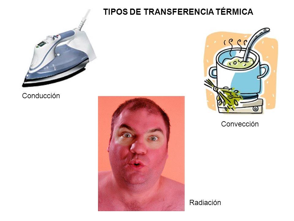 TIPOS DE TRANSFERENCIA TÉRMICA