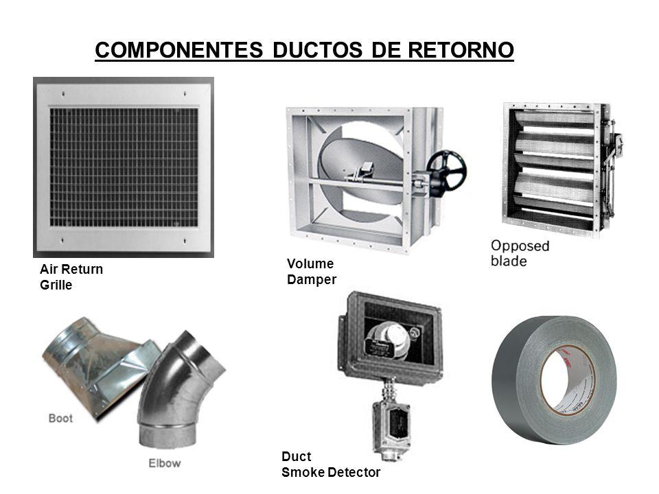 COMPONENTES DUCTOS DE RETORNO