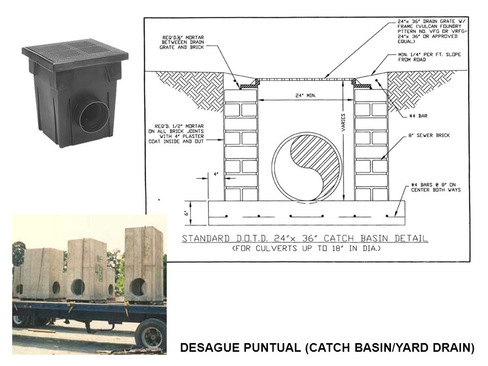DESAGUE PUNTUAL (CATCH BASIN/YARD DRAIN)