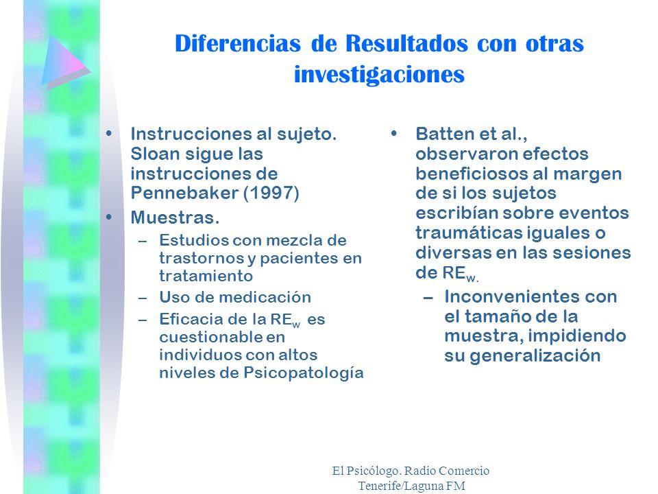 Diferencias de Resultados con otras investigaciones