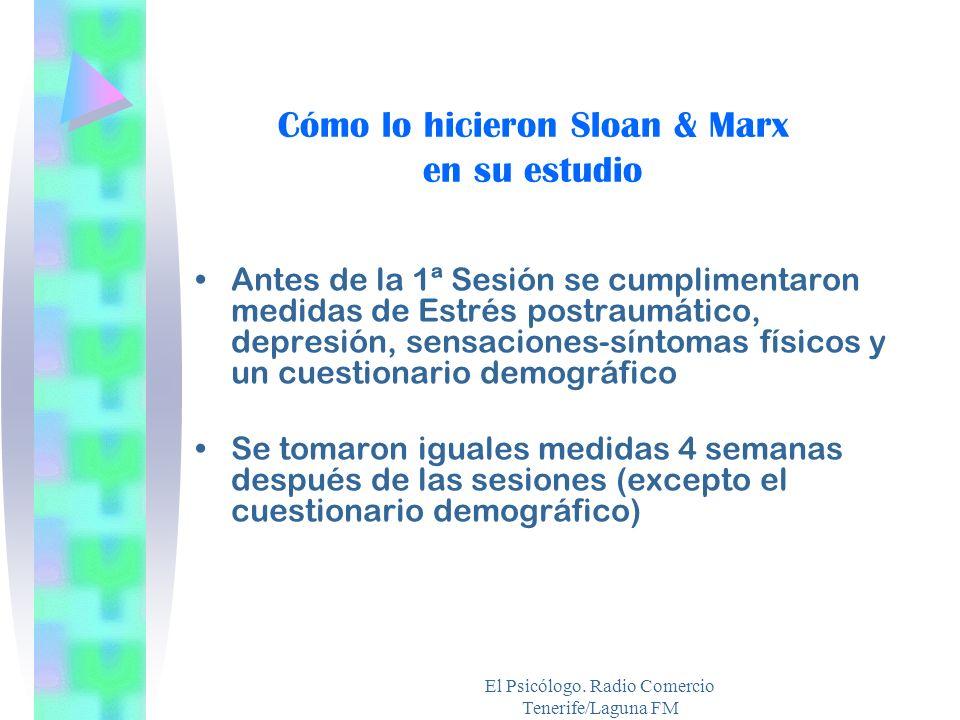 Cómo lo hicieron Sloan & Marx en su estudio