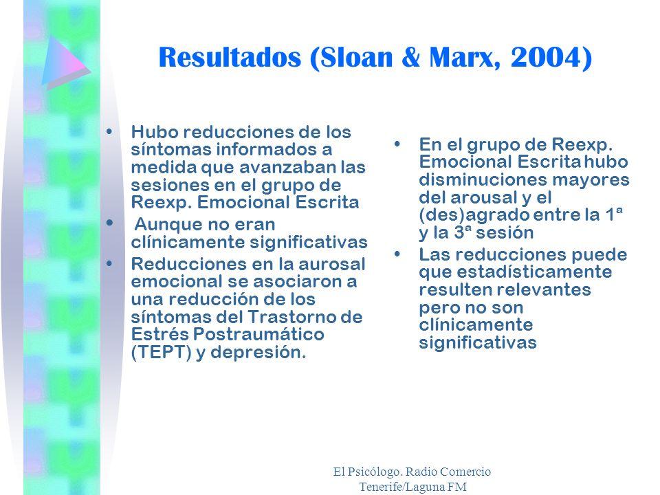 Resultados (Sloan & Marx, 2004)
