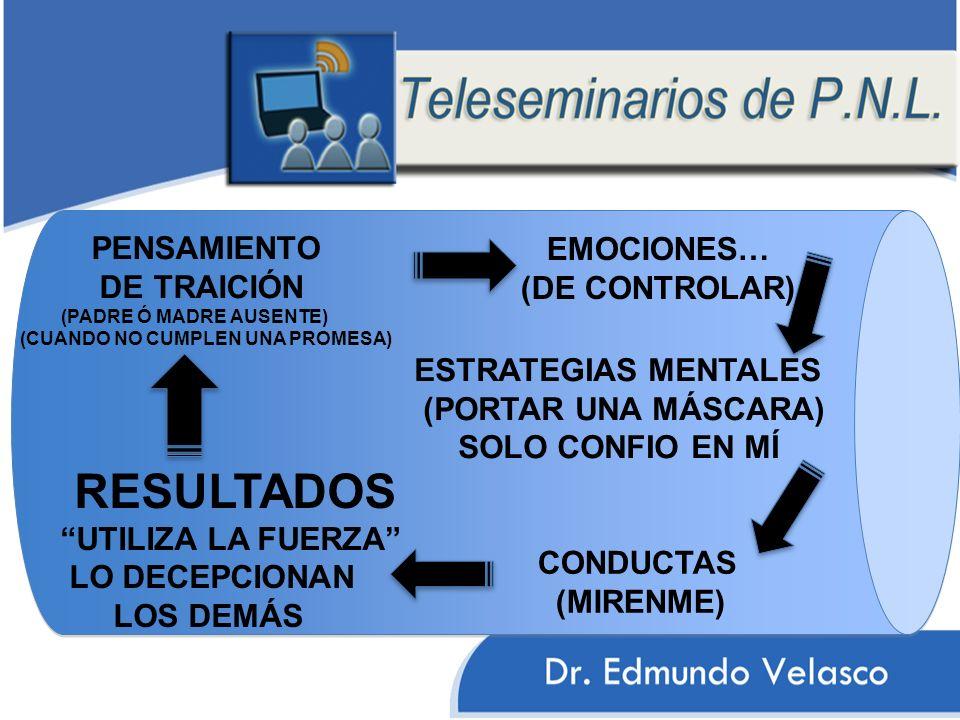 RESULTADOS PENSAMIENTO EMOCIONES… DE TRAICIÓN (DE CONTROLAR)