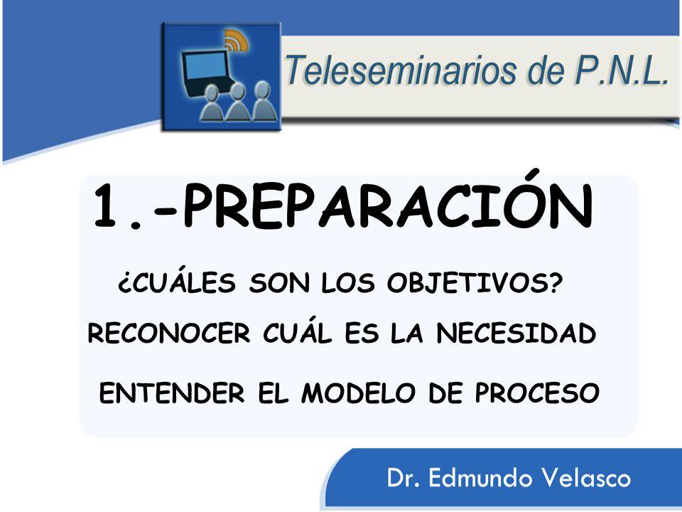 1.-PREPARACIÓN ¿CUÁLES SON LOS OBJETIVOS