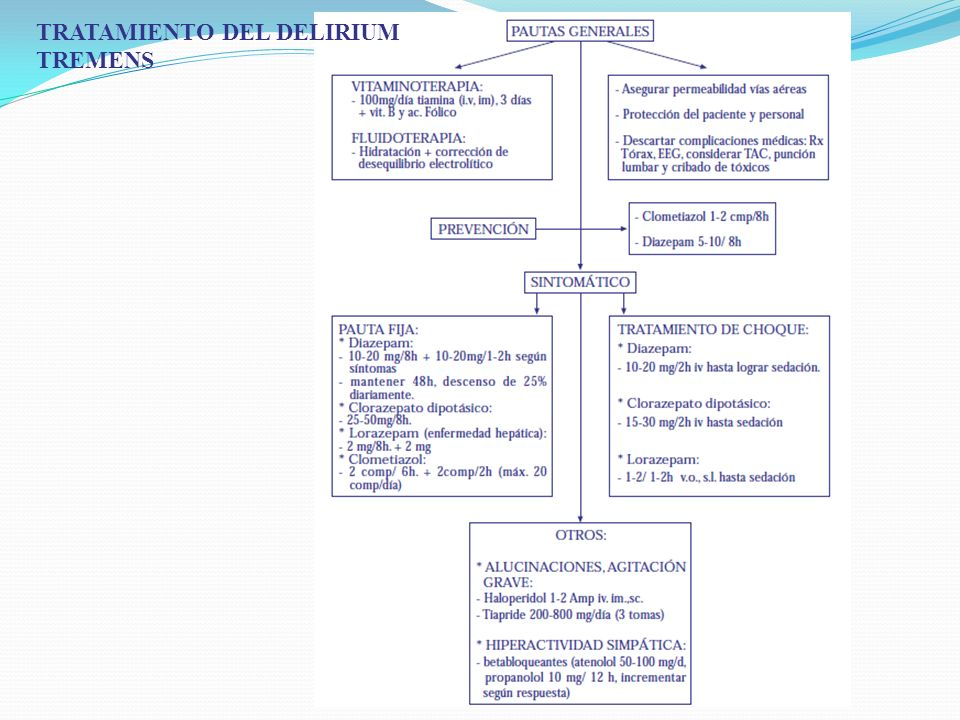 TRATAMIENTO DEL DELIRIUM TREMENS