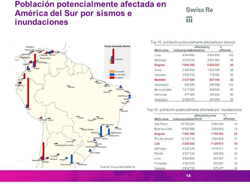 Población potencialmente afectada en América del Sur por sismos e inundaciones