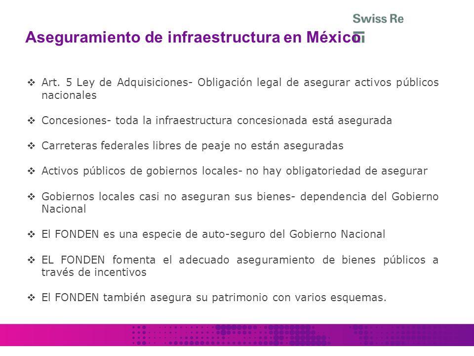 Aseguramiento de infraestructura en México