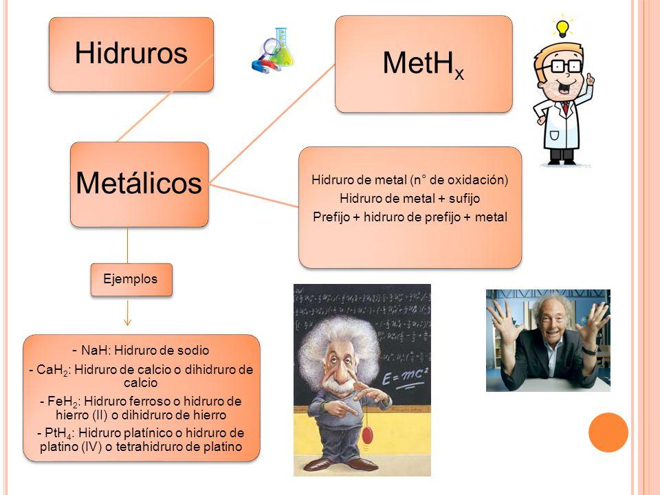 Hidruros Metálicos. MetHx. Hidruro de metal (n° de oxidación) Hidruro de metal + sufijo. Prefijo + hidruro de prefijo + metal.