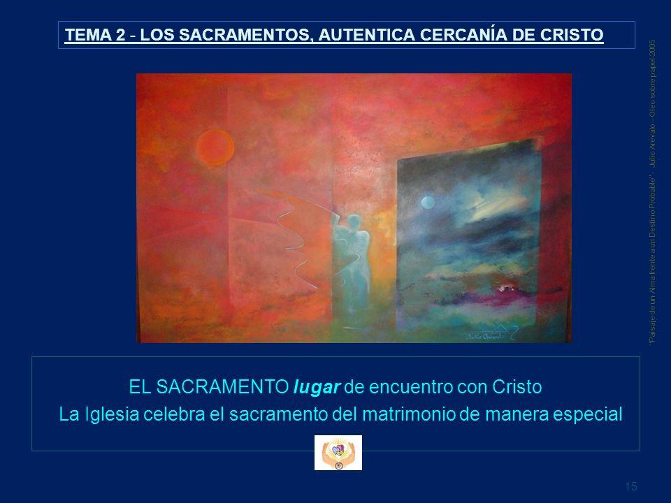 TEMA 2 - LOS SACRAMENTOS, AUTENTICA CERCANÍA DE CRISTO