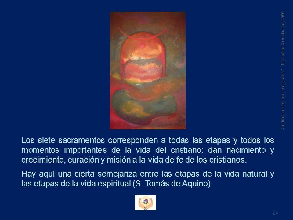 Canción de amor de otoño en primavera - Julio Arévalo- Oleo sobre papel-2005