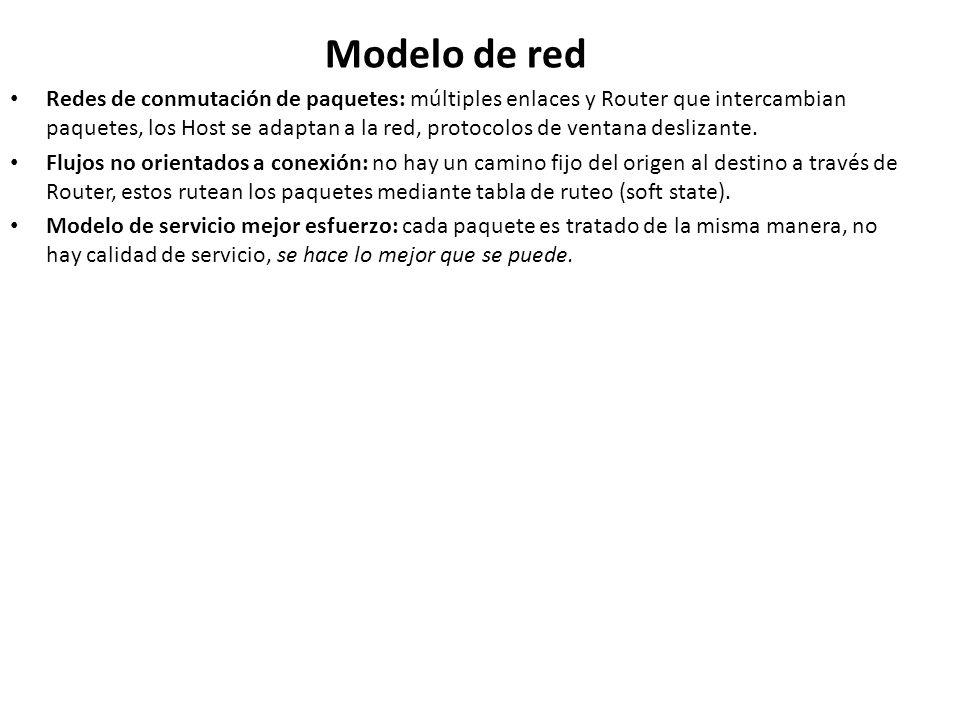 Modelo de red
