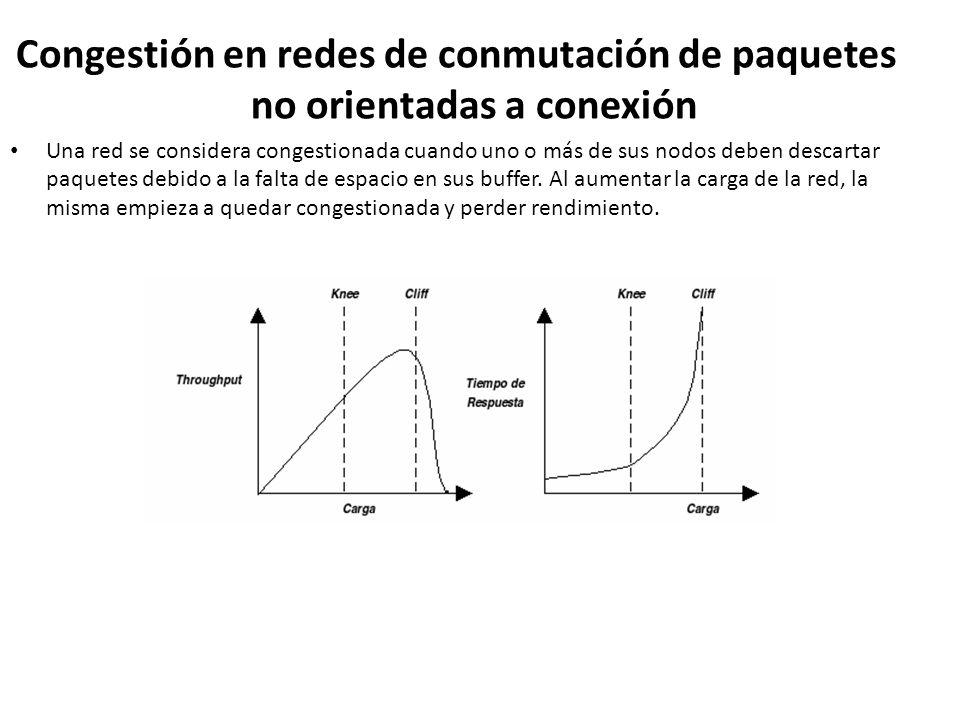 Congestión en redes de conmutación de paquetes no orientadas a conexión