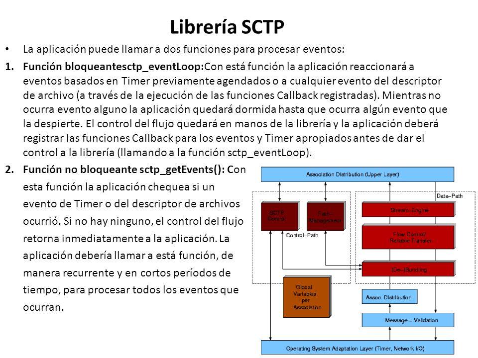 Librería SCTP La aplicación puede llamar a dos funciones para procesar eventos: