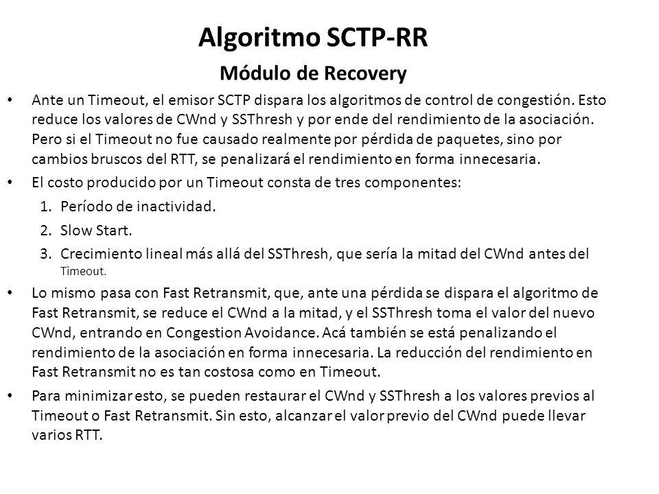 Algoritmo SCTP-RR Módulo de Recovery